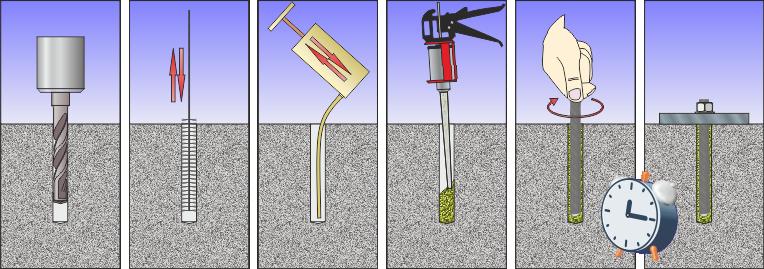 Схема установки химического анкера в полнотелые материалы