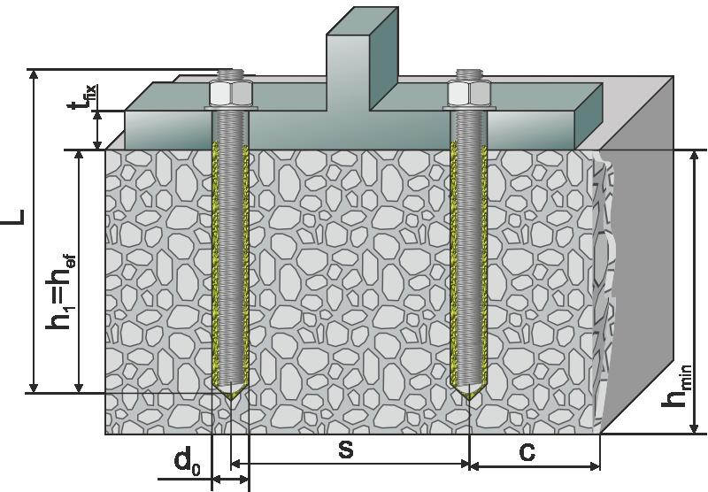 Схема параметров установки химанкеров